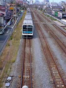 JR京浜東北線・東海道線
