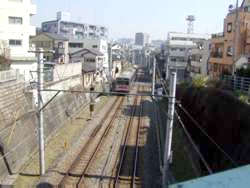 五反田-桐ヶ谷