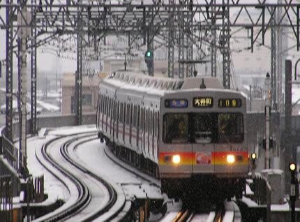 大井町線大岡山駅