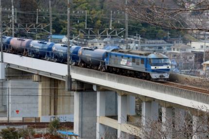 武蔵野貨物線