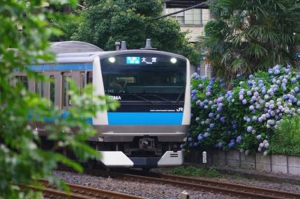 京浜東北線 大井町駅