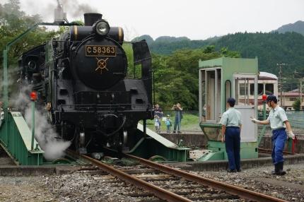 秩父鉄道 C58パレオエクスプレス