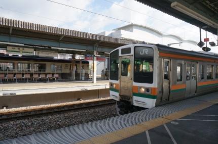 わたらせ渓谷鉄道桐生駅