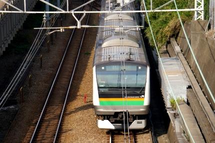 JR西大井−武蔵小杉