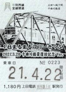 上田電鉄 フリー切符