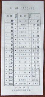 小湊鉄道の切符