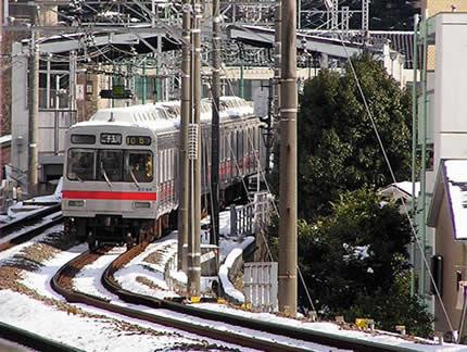 大井町線・緑が丘駅